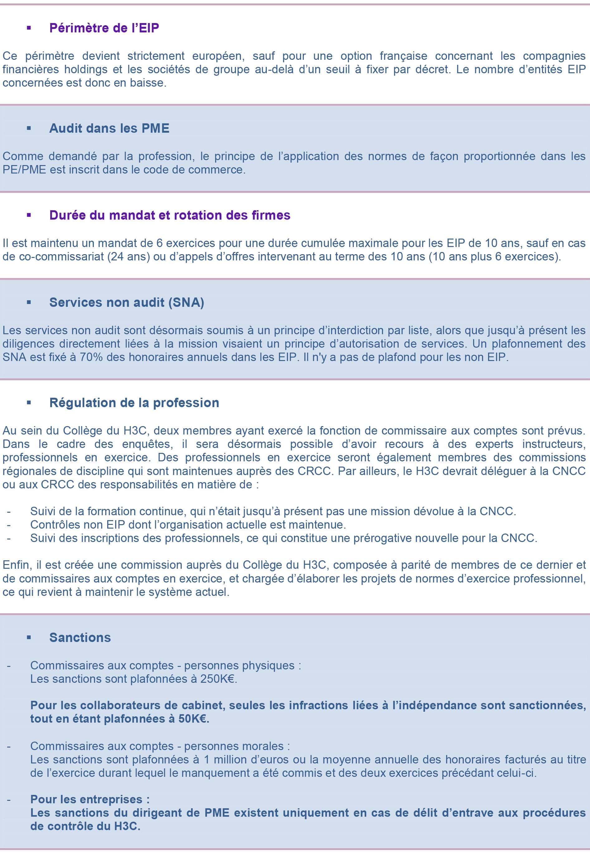 Reforme Europeenne De L Audit